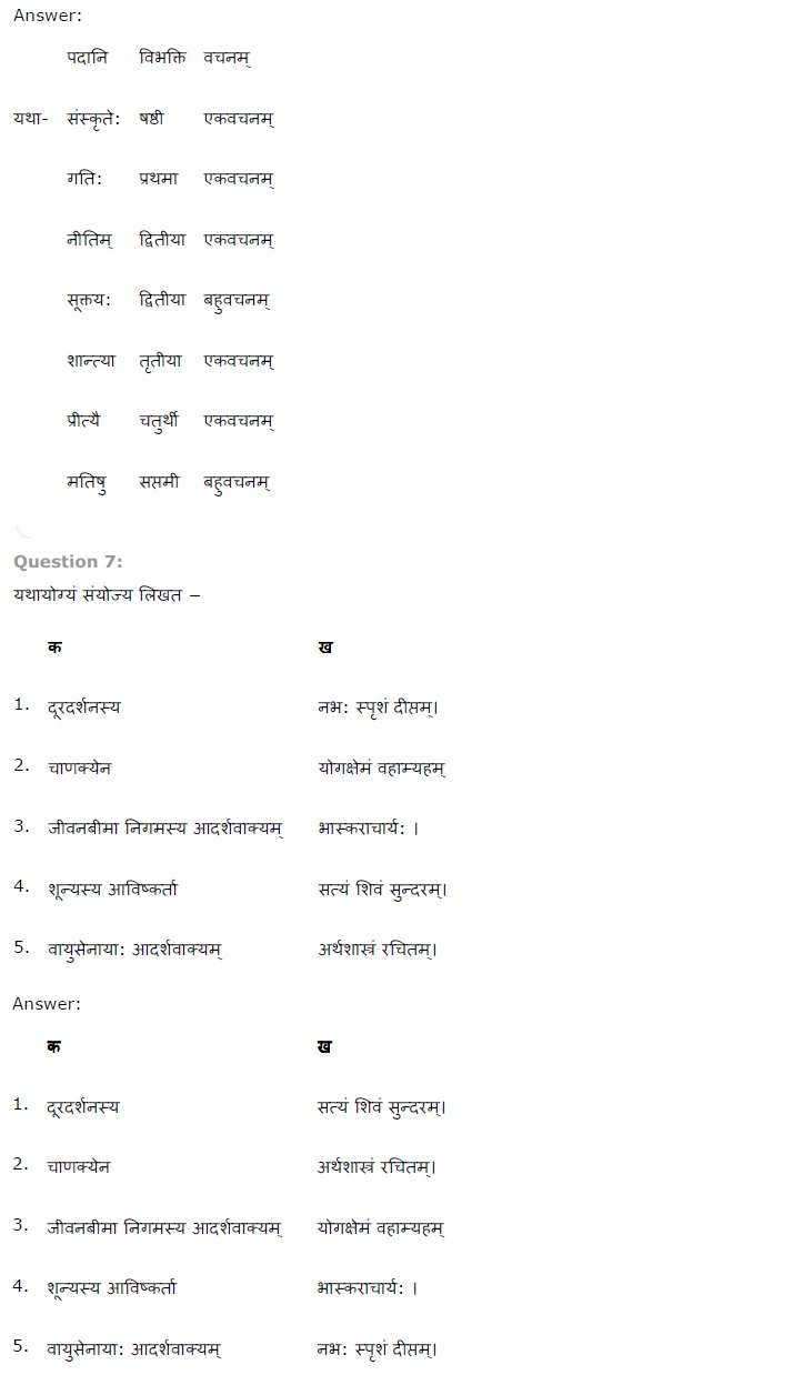 NCERT Solutions for Class 7 Sanskrit Ruchira for Chapter 13 अमृतं संस्कृतं इकारांत स्त्रीलिंग