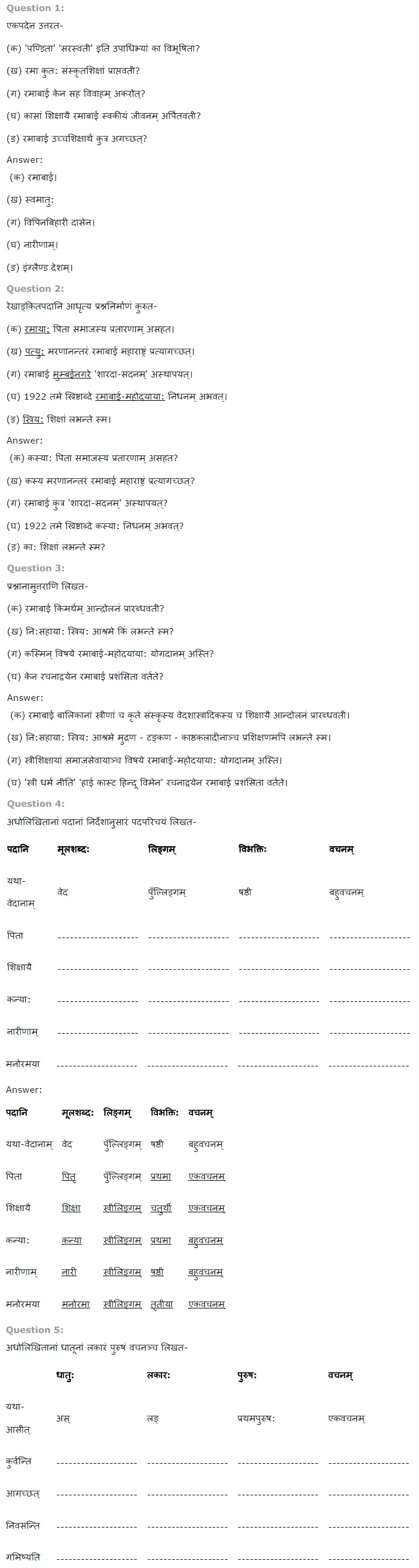 NCERT Solutions for Class 7 Sanskrit Ruchira for Chapter 5 पण्डिता रमाबाई