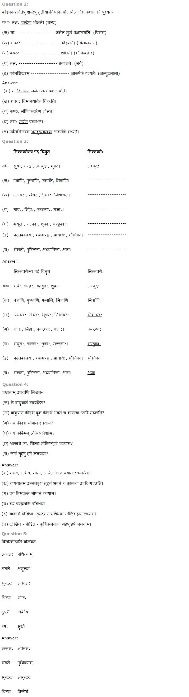 NCERT Solutions for Class 7 Sanskrit Ruchira for Chapter 9 विमानायं रचयाम