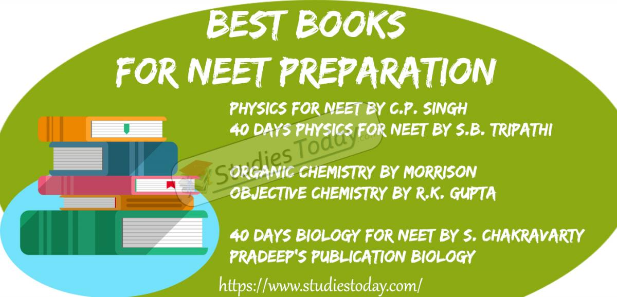NEET Online Mock tests Notes MCQs for Biology Chemistry Physics