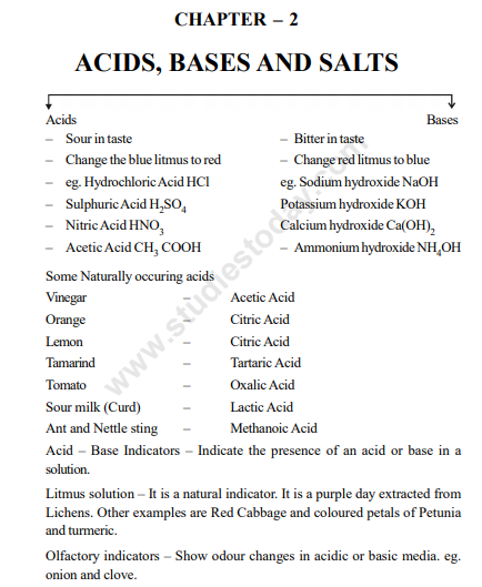 Cbse Class 10 Science Acids Bases And Salts Concepts Concepts For