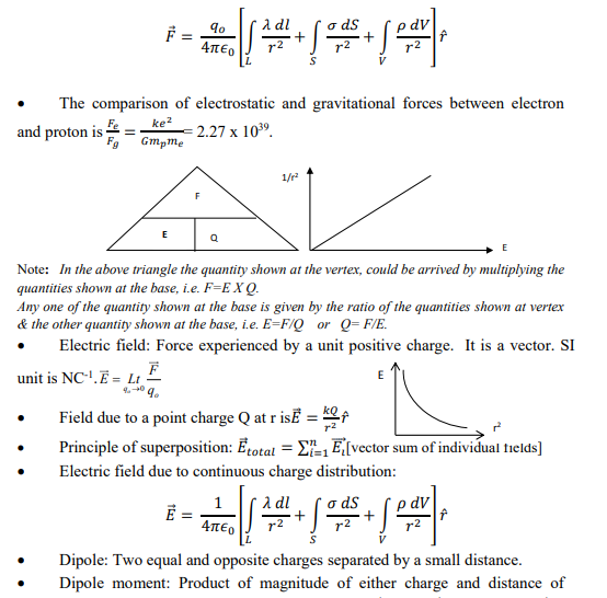 CBSE Class 12 Physics Notes - Electrostatics Concepts for