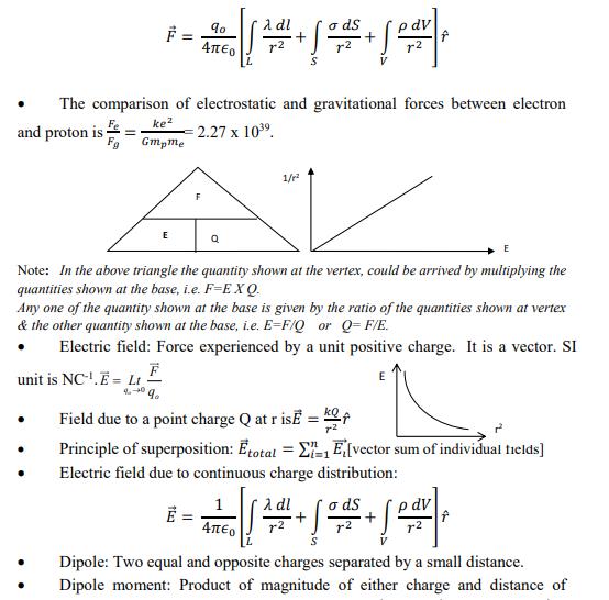 CBSE Class 12 Physics Notes - Electrostatics Concepts for Physics