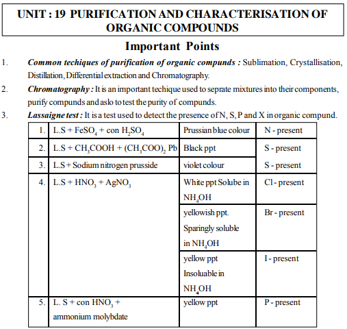 NEET UG Chemistry Organic Compounds, Multiple Choice