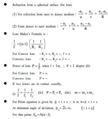 NEET UG Physics Optics MCQs, Multiple Choice Questions for Physics