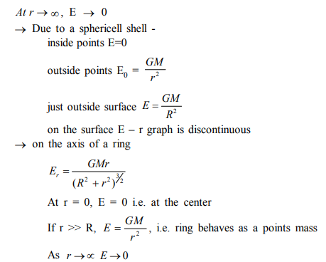 NEET UG Physics Gravitational MCQs, Multiple Choice Questions for