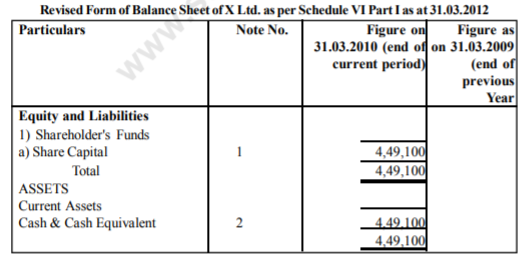 CBSE Class 12 Accounting for Share Capital Concepts for Accountancy