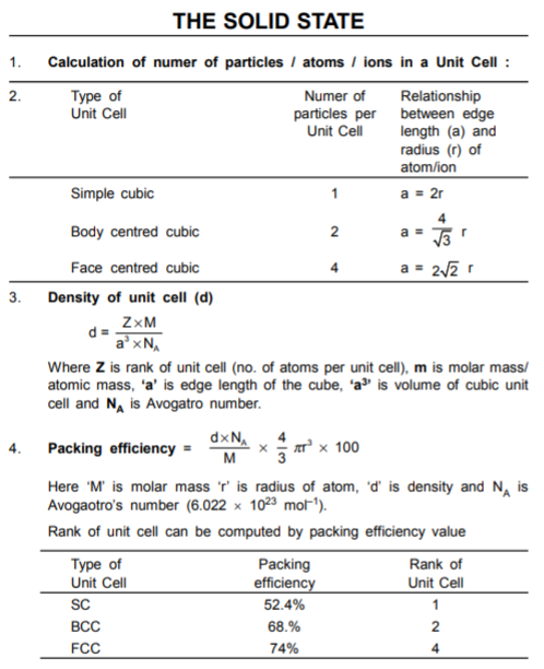 Physics formulas for class 9 ncert pdf | NCERT Books