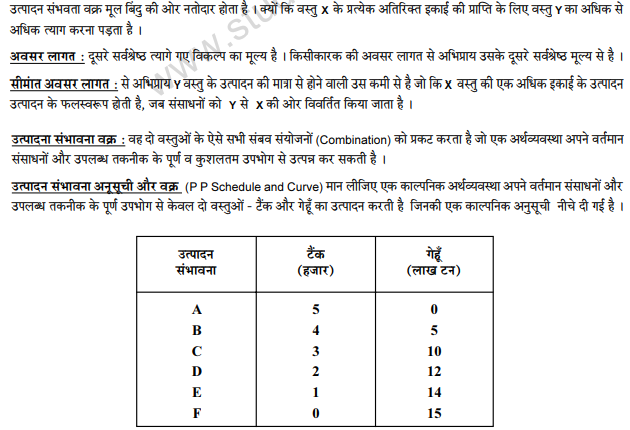 CBSE Class 12 Microeconomics Study material -(HINDI VERSION