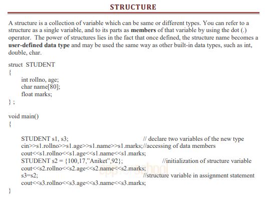 CBSE Class 12 Computer Science - All Chapters Concepts for