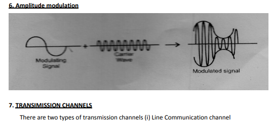 CBSE Class 12 Physics Communication Systems Concepts for Physics