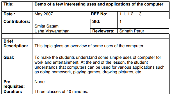 CBSE Class 1 Computer Science - Applications of the computer