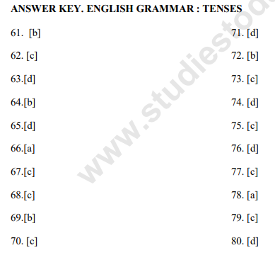 CBSE Class 8 English MCQs - English Grammar -Tenses