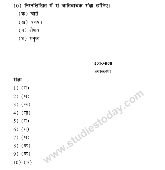 CBSE Class 9 Hindi Conventions MCQs-24
