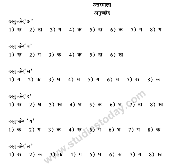 CBSE Class 9 Hindi Conventions MCQs-ans