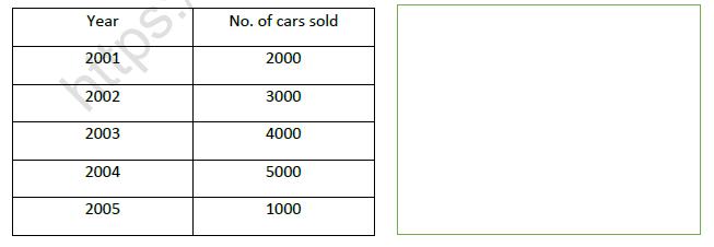 Cbse Class 5 Maths Smart Chart Worksheet