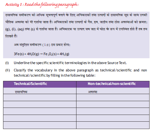 CBSE Class 12 Features of Technical Registers