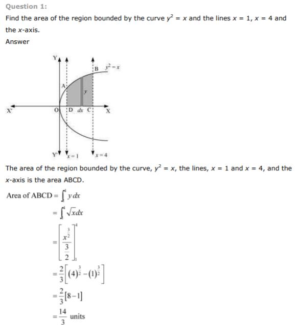 NCERT Class 12 Maths Solutions Application of Integrals