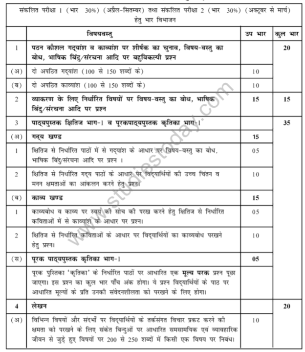 Class_10_Hindi_Syllabus_7