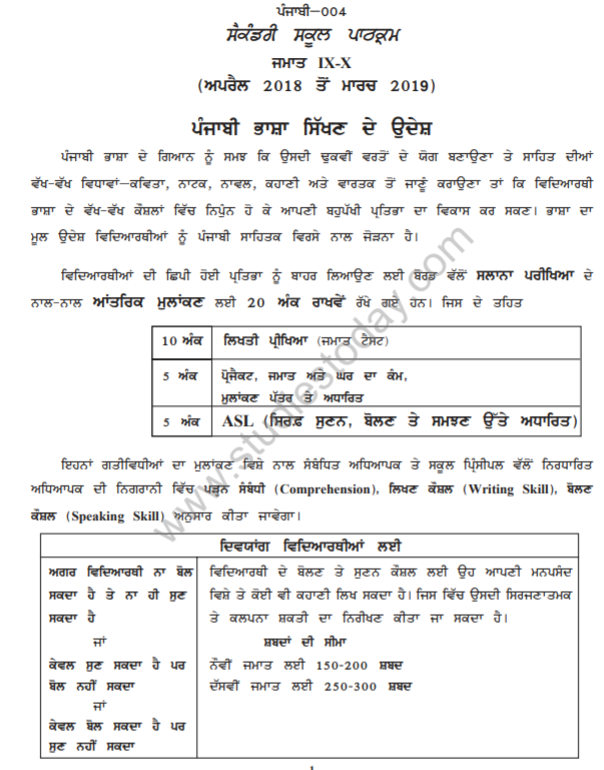 CBSE Class 9 Punjabi Syllabus 2018 2019 Latest Syllabus for ...