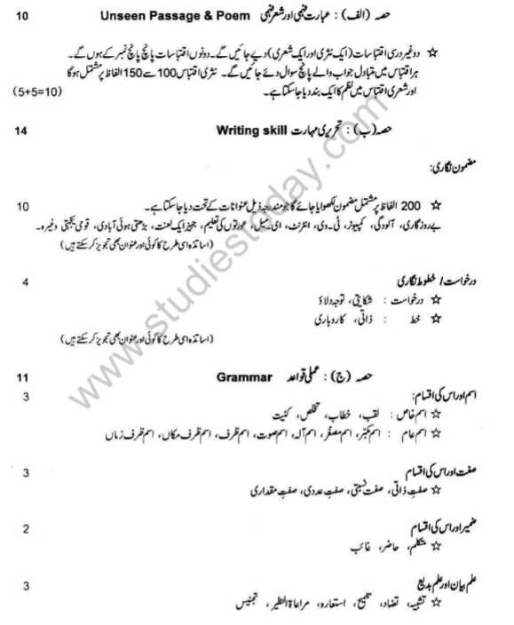 CBSE Class 9 Urdu Course A Syllabus 2018 2019 Latest Syllabus for