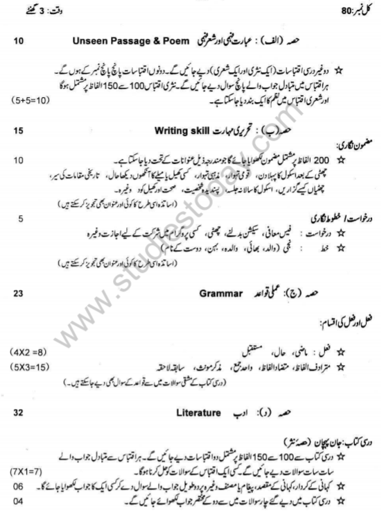 CBSE Class 10 Urdu Course B Syllabus 2018 2019 Latest