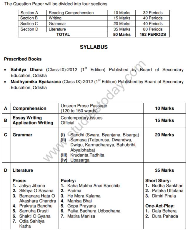 CBSE Class 10 Odia Syllabus 2018 2019 Latest Syllabus for
