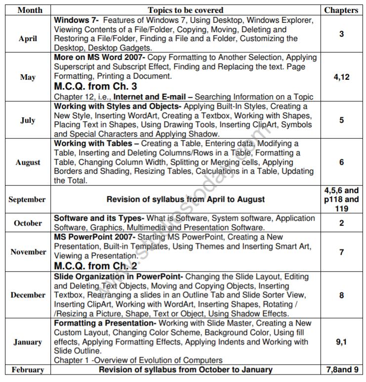 computer syllabus for class 4