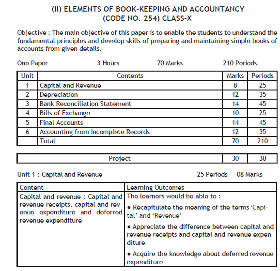 CBSE Class 10 Elements of Book Keeping Syllabus 2019 2020