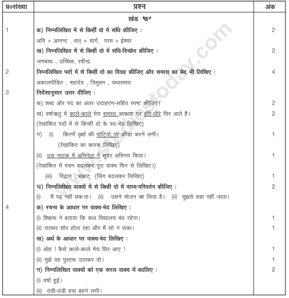 CBSE Class 10 Hindi Sample Paper 2014 (19)