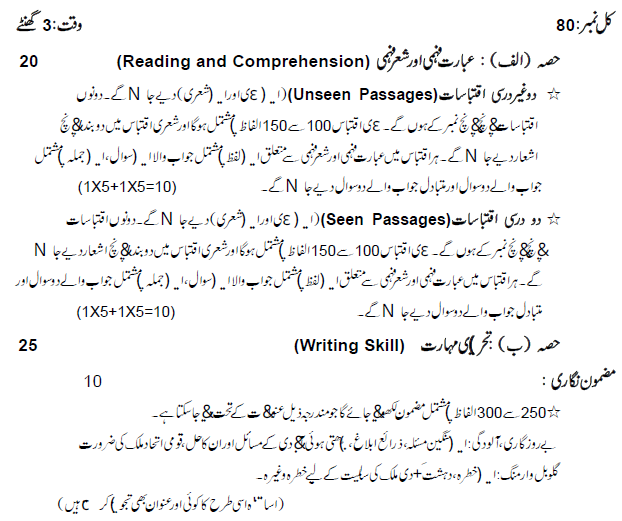 CBSE Class 10 Urdu A Syllabus 2019 2020 Latest Syllabus for