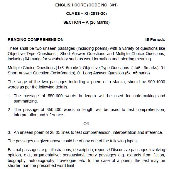 CBSE Class 11 English Core Syllabus 2019 2020 Latest