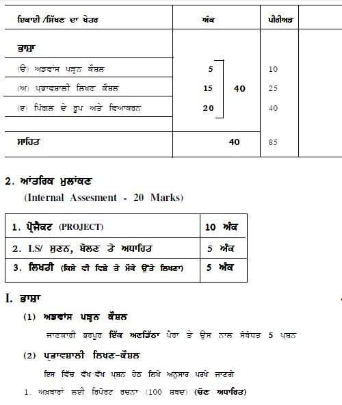 CBSE Class 11 Punjabi Syllabus 2019 2020 Latest Syllabus for ...