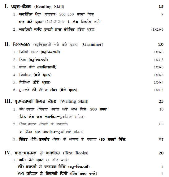 CBSE Class 9 Punjabi Syllabus 2019 2020 Latest Syllabus for