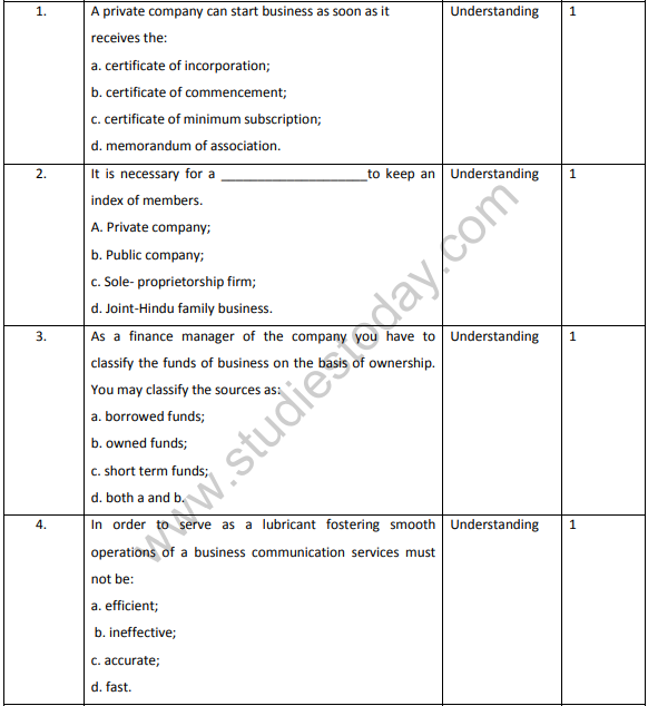 sample-papers-other-subjects-cbse-class-10-elements-business