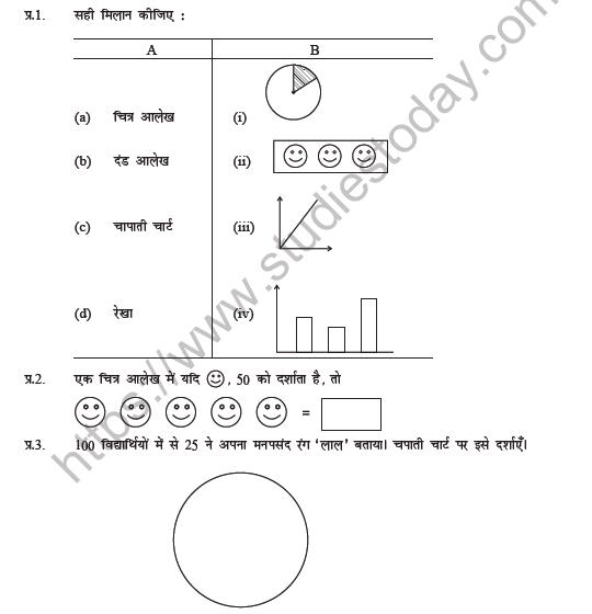 Class 5 Maths Hindi Smart Chart Worksheet
