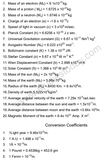 CBSE Class 11 Physics Mathematical Tools Concepts for