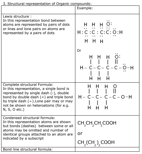 CBSE Class 11 Chemistry Notes - Organic Chemistry Concepts