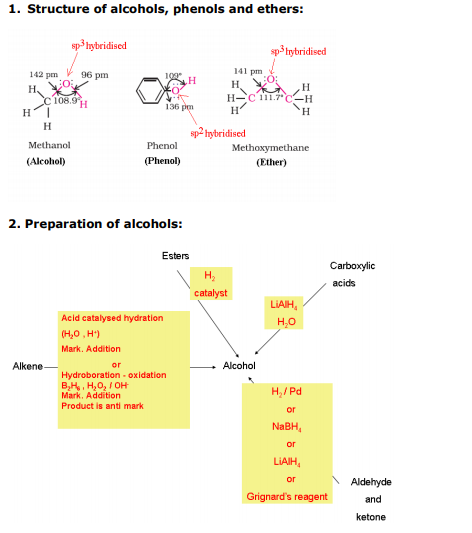 class_12_chemistry_concept_1