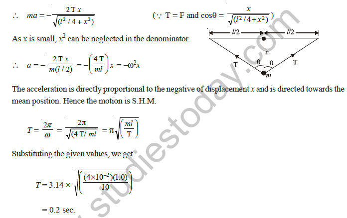 CBSE Class 12 Physics Simple Harmonic Motion Solved Examples