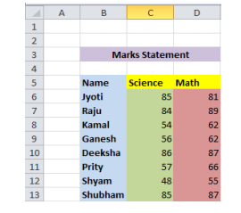 CBSE Class 6 Spreadsheet Ms Excel Concepts for Computer